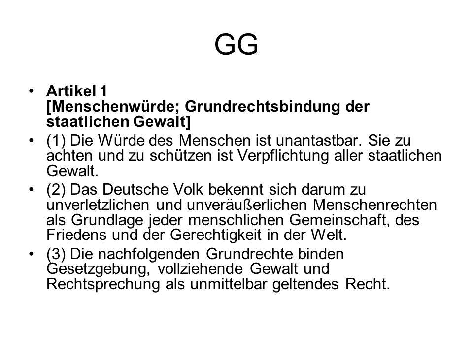 GG Artikel 1 [Menschenwürde; Grundrechtsbindung der staatlichen Gewalt]